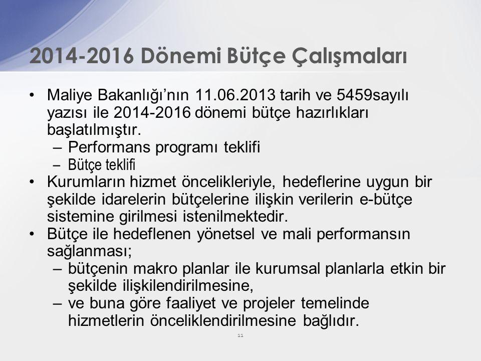 Maliye Bakanlığı'nın 11.06.2013 tarih ve 5459sayılı yazısı ile 2014-2016 dönemi bütçe hazırlıkları başlatılmıştır. –Performans programı teklifi –Bütçe