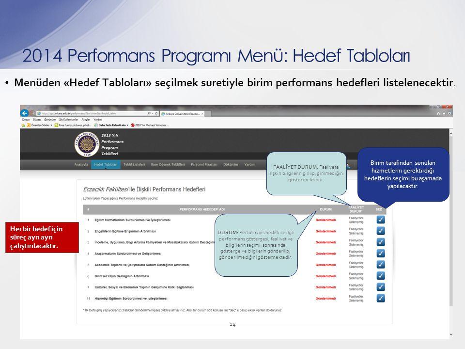 Menüden «Hedef Tabloları» seçilmek suretiyle birim performans hedefleri listelenecektir. 14 2014 Performans Programı Menü: Hedef Tabloları Her bir hed