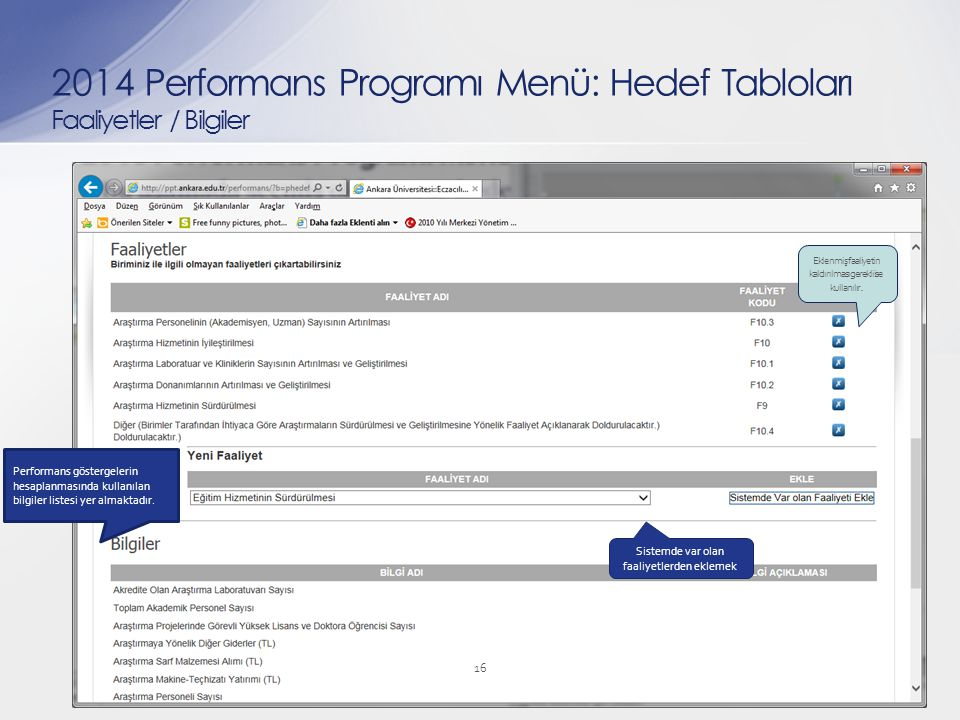 16 2014 Performans Programı Menü: Hedef Tabloları Faaliyetler / Bilgiler Sistemde var olan faaliyetlerden eklemek Eklenmiş faaliyetin kaldırılması gerekli ise kullanılır..