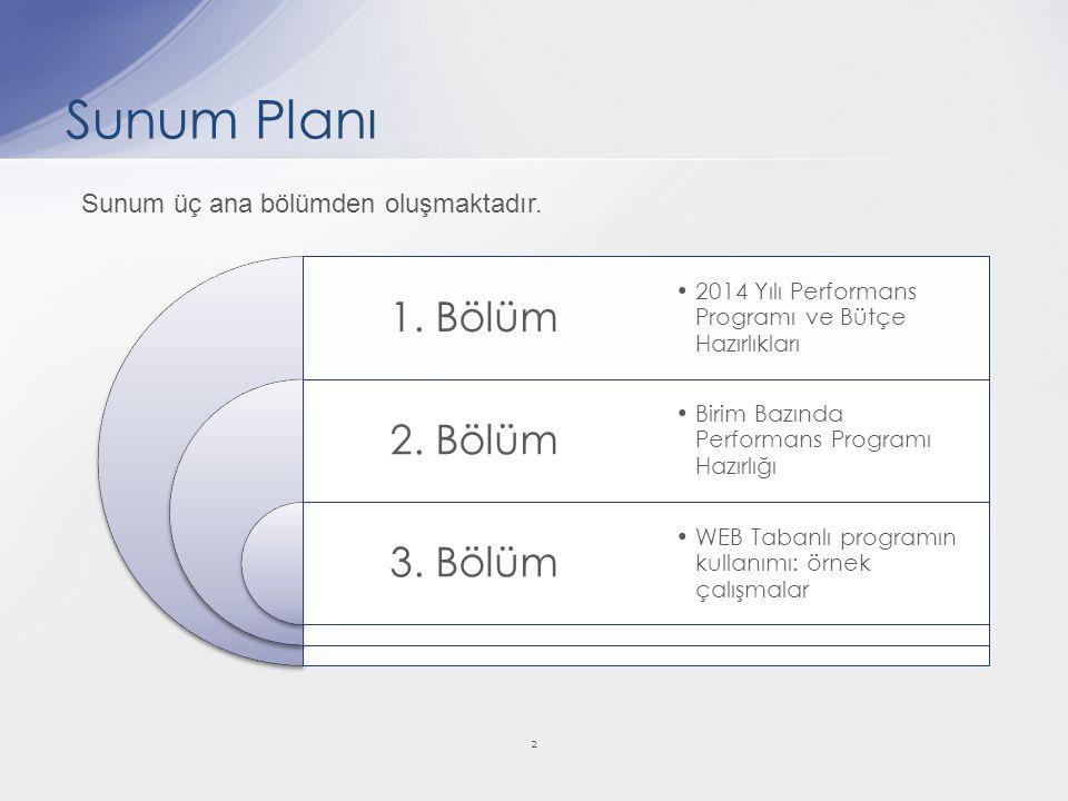 1. Bölüm 2. Bölüm 3. Bölüm 2014 Yılı Performans Programı ve Bütçe Hazırlıkları Birim Bazında Performans Programı Hazırlığı WEB Tabanlı programın kulla