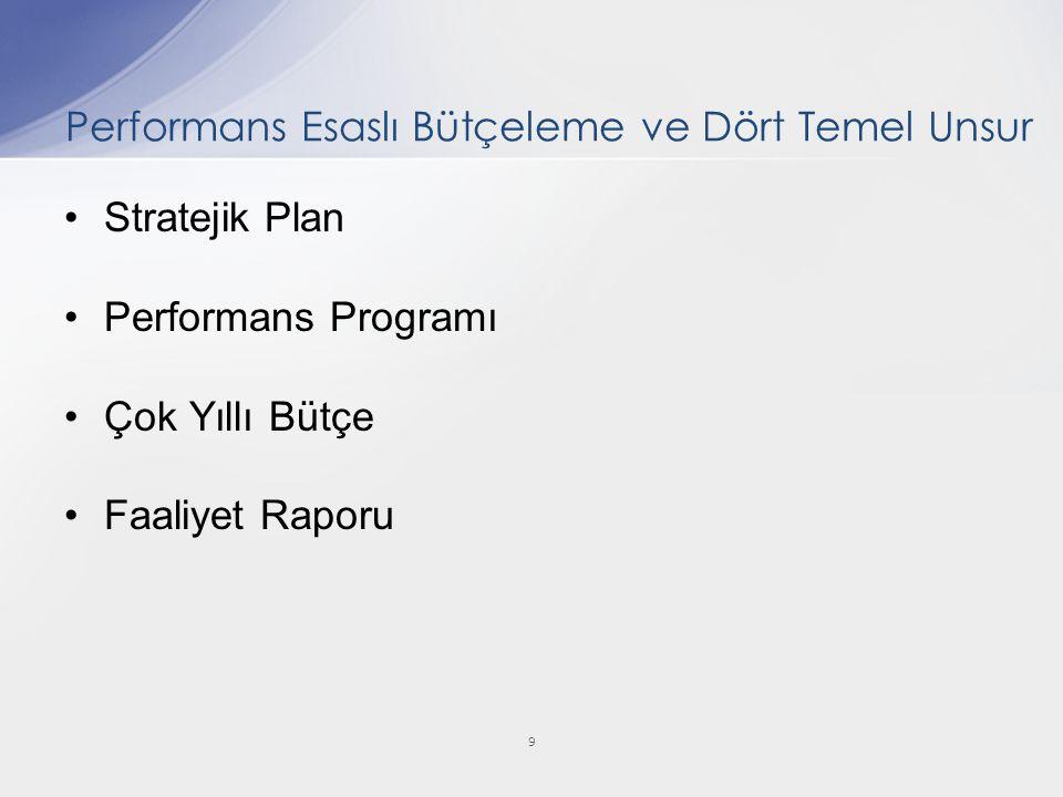 Stratejik Plan Performans Programı Çok Yıllı Bütçe Faaliyet Raporu 9 Performans Esaslı Bütçeleme ve Dört Temel Unsur