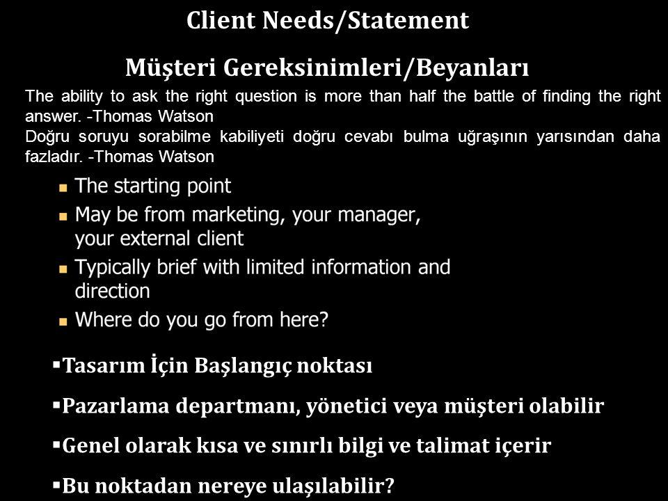 Client Needs/Statement Müşteri Gereksinimleri/Beyanları  Tasarım İçin Başlangıç noktası  Pazarlama departmanı, yönetici veya müşteri olabilir  Genel olarak kısa ve sınırlı bilgi ve talimat içerir  Bu noktadan nereye ulaşılabilir.