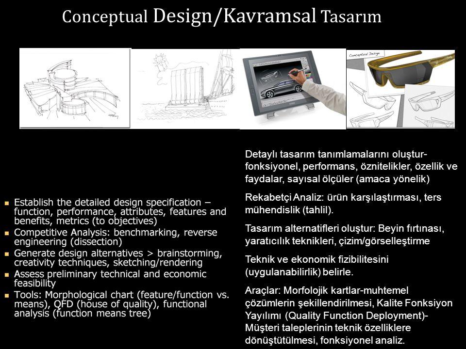 Conceptual Design/Kavramsal Tasarım Detaylı tasarım tanımlamalarını oluştur- fonksiyonel, performans, öznitelikler, özellik ve faydalar, sayısal ölçüler (amaca yönelik) Rekabetçi Analiz: ürün karşılaştırması, ters mühendislik (tahlil).