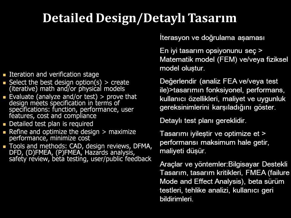 Detailed Design/Detaylı Tasarım İterasyon ve doğrulama aşaması En iyi tasarım opsiyonunu seç > Matematik model (FEM) ve/veya fiziksel model oluştur.