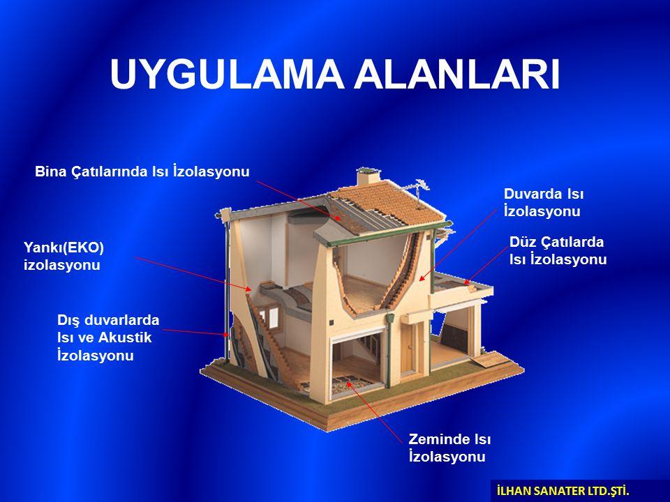 İLHAN SANATER LTD.ŞTİ.