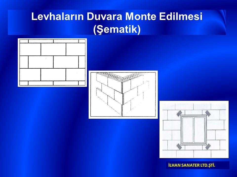 İLHAN SANATER LTD.ŞTİ. Levhaların Duvara Monte Edilmesi (Şematik)