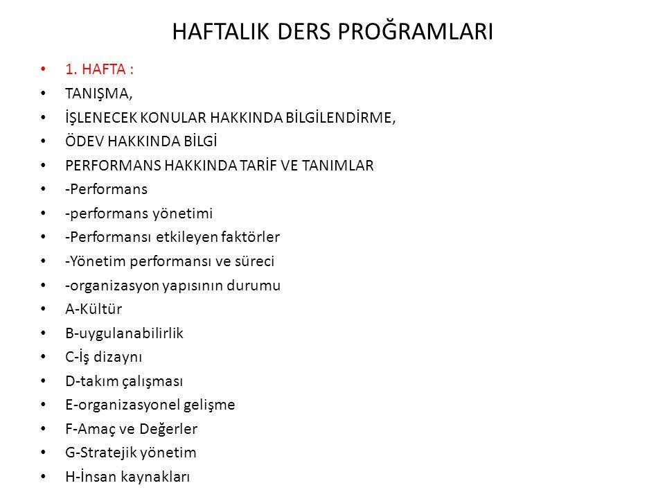 HAFTALIK DERS PROĞRAMLARI 1.