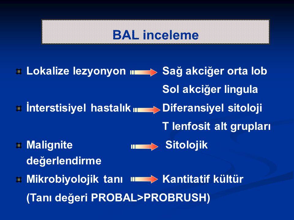 BAL inceleme Lokalize lezyonyon Sağ akciğer orta lob Sol akciğer lingula İnterstisiyel hastalık Diferansiyel sitoloji T lenfosit alt grupları Malignite Sitolojik değerlendirme Mikrobiyolojik tanı Kantitatif kültür (Tanı değeri PROBAL>PROBRUSH)
