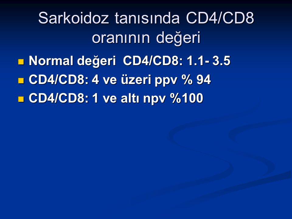 Sarkoidoz tanısında CD4/CD8 oranının değeri Normal değeri CD4/CD8: 1.1- 3.5 Normal değeri CD4/CD8: 1.1- 3.5 CD4/CD8: 4 ve üzeri ppv % 94 CD4/CD8: 4 ve üzeri ppv % 94 CD4/CD8: 1 ve altı npv %100 CD4/CD8: 1 ve altı npv %100