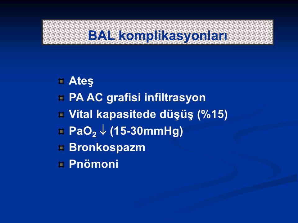 BAL komplikasyonları Ateş PA AC grafisi infiltrasyon Vital kapasitede düşüş (%15) PaO 2  (15-30mmHg) Bronkospazm Pnömoni