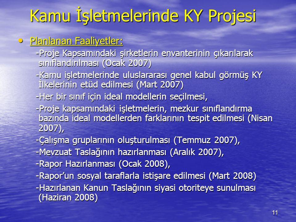 11 Kamu İşletmelerinde KY Projesi Planlanan Faaliyetler: Planlanan Faaliyetler: -Proje Kapsamındaki şirketlerin envanterinin çıkarılarak sınıflandırılması (Ocak 2007) -Kamu işletmelerinde uluslararası genel kabul görmüş KY İlkelerinin etüd edilmesi (Mart 2007) -Her bir sınıf için ideal modellerin seçilmesi, -Proje kapsamındaki işletmelerin, mezkur sınıflandırma bazında ideal modellerden farklarının tespit edilmesi (Nisan 2007), -Çalışma gruplarının oluşturulması (Temmuz 2007), -Mevzuat Taslağının hazırlanması (Aralık 2007), -Rapor Hazırlanması (Ocak 2008), -Rapor'un sosyal taraflarla istişare edilmesi (Mart 2008) -Hazırlanan Kanun Taslağının siyasi otoriteye sunulması (Haziran 2008)