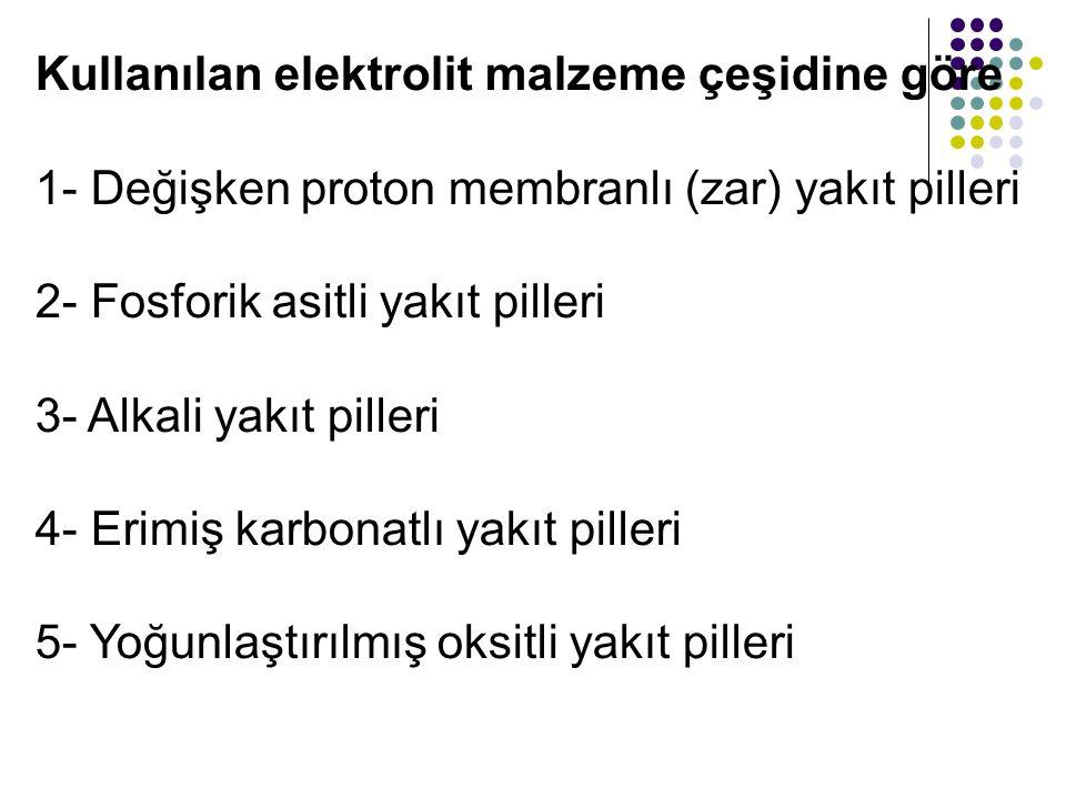 Kullanılan elektrolit malzeme çeşidine göre 1- Değişken proton membranlı (zar) yakıt pilleri 2- Fosforik asitli yakıt pilleri 3- Alkali yakıt pilleri