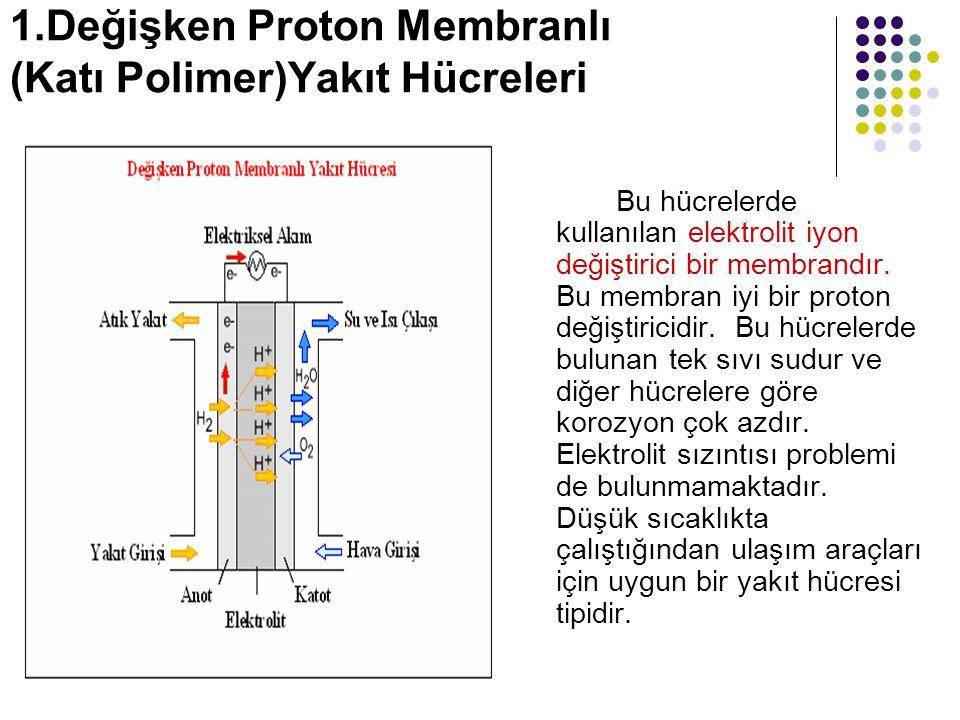 1.Değişken Proton Membranlı (Katı Polimer)Yakıt Hücreleri Bu hücrelerde kullanılan elektrolit iyon değiştirici bir membrandır. Bu membran iyi bir prot