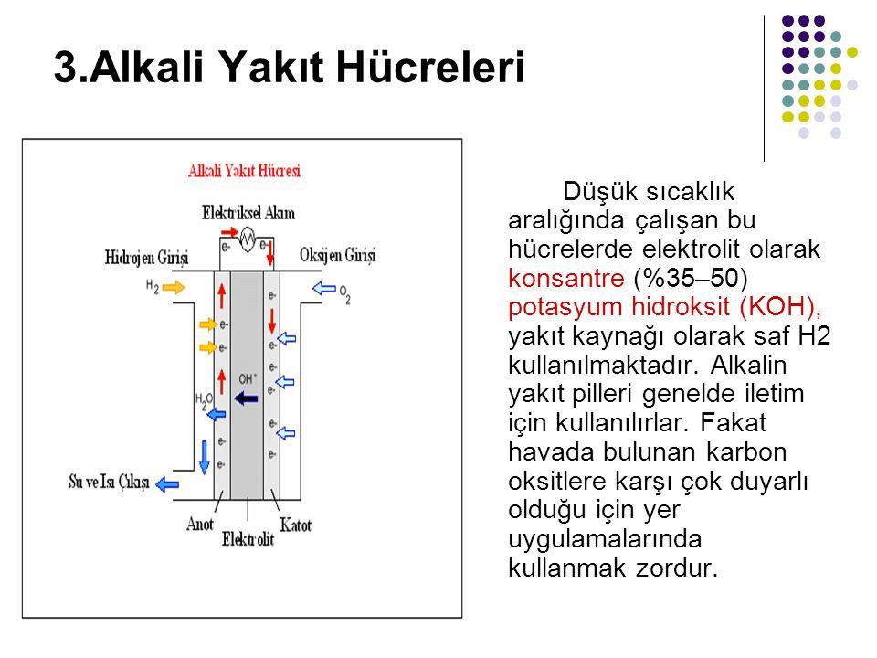 3.Alkali Yakıt Hücreleri Düşük sıcaklık aralığında çalışan bu hücrelerde elektrolit olarak konsantre (%35–50) potasyum hidroksit (KOH), yakıt kaynağı