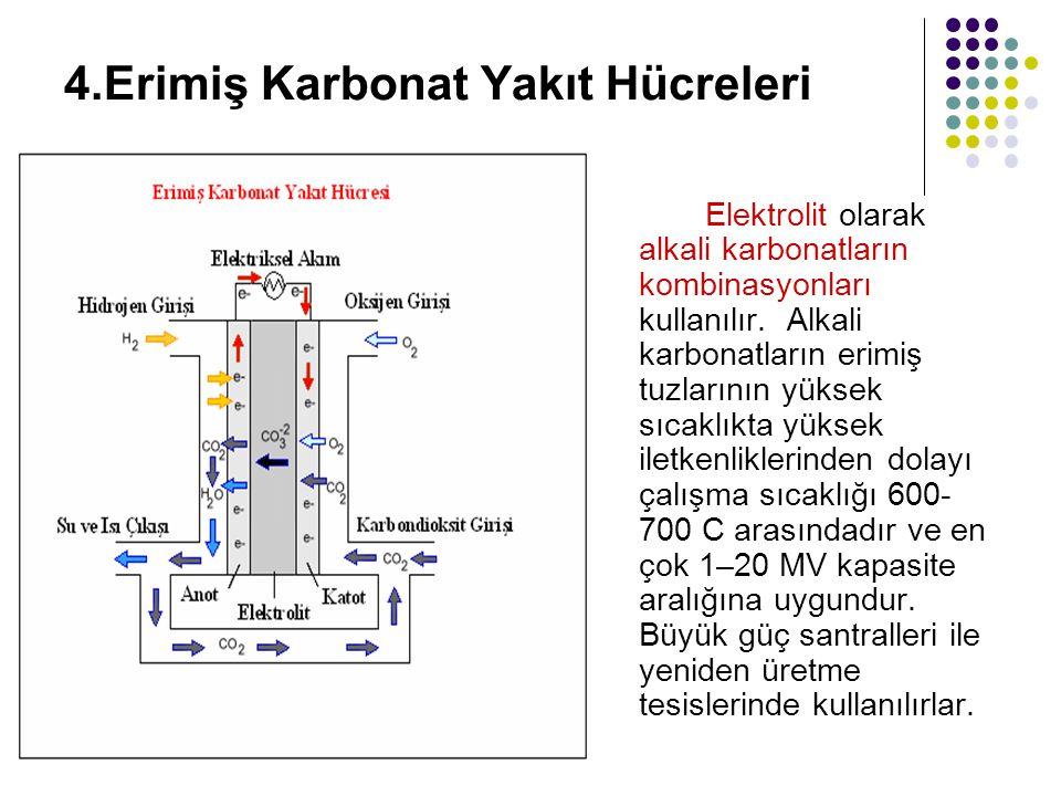 4.Erimiş Karbonat Yakıt Hücreleri Elektrolit olarak alkali karbonatların kombinasyonları kullanılır. Alkali karbonatların erimiş tuzlarının yüksek sıc