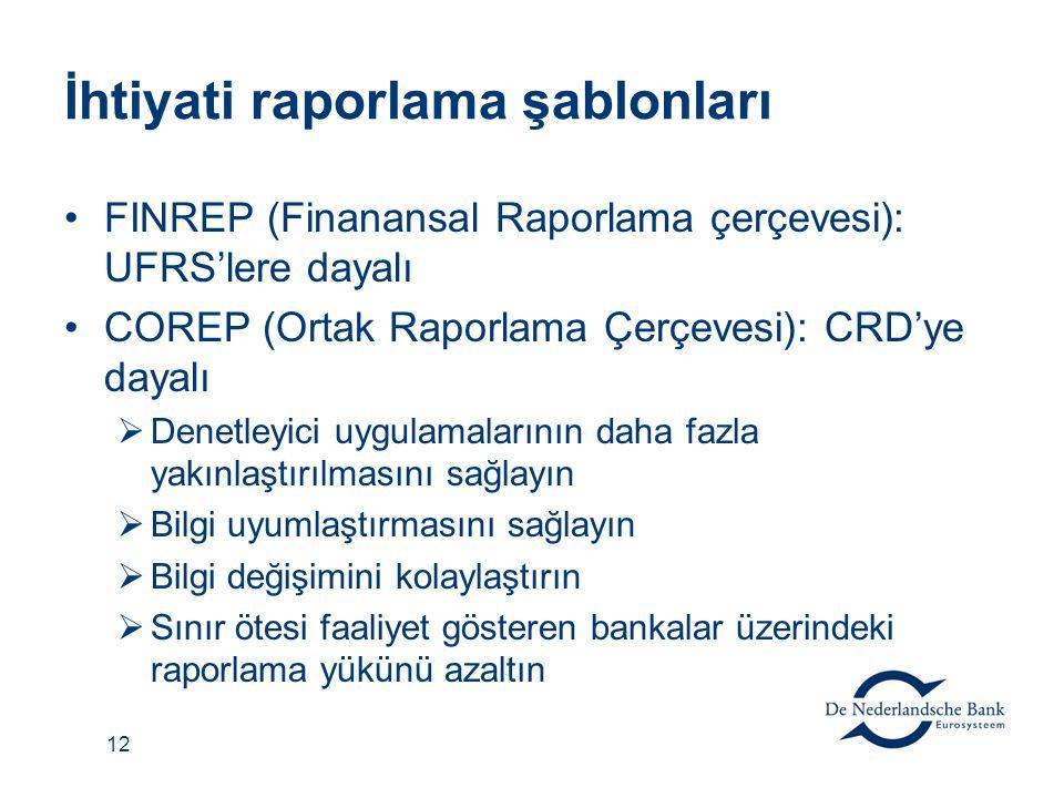 12 İhtiyati raporlama şablonları FINREP (Finanansal Raporlama çerçevesi): UFRS'lere dayalı COREP (Ortak Raporlama Çerçevesi): CRD'ye dayalı  Denetleyici uygulamalarının daha fazla yakınlaştırılmasını sağlayın  Bilgi uyumlaştırmasını sağlayın  Bilgi değişimini kolaylaştırın  Sınır ötesi faaliyet gösteren bankalar üzerindeki raporlama yükünü azaltın