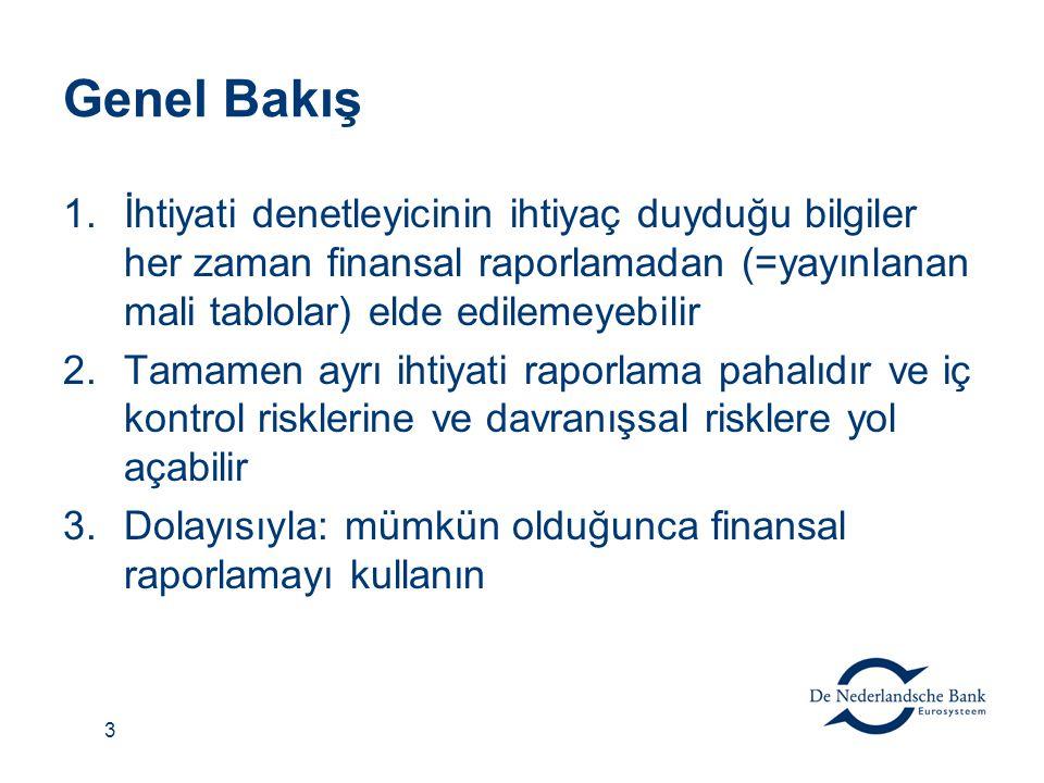 3 Genel Bakış 1.İhtiyati denetleyicinin ihtiyaç duyduğu bilgiler her zaman finansal raporlamadan (=yayınlanan mali tablolar) elde edilemeyebilir 2.Tamamen ayrı ihtiyati raporlama pahalıdır ve iç kontrol risklerine ve davranışsal risklere yol açabilir 3.Dolayısıyla: mümkün olduğunca finansal raporlamayı kullanın