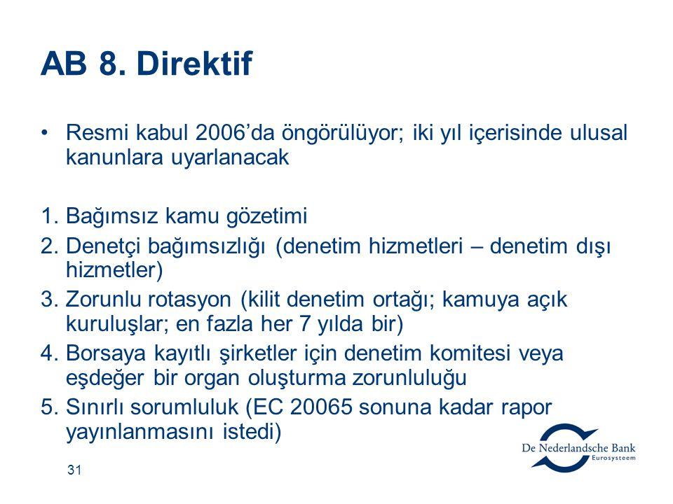 31 AB 8. Direktif Resmi kabul 2006'da öngörülüyor; iki yıl içerisinde ulusal kanunlara uyarlanacak 1.Bağımsız kamu gözetimi 2.Denetçi bağımsızlığı (de