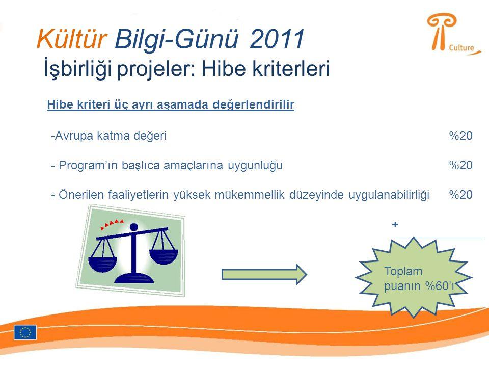 Kültür Bilgi-Günü 2011 İşbirliği projeler: Hibe kriterleri Hibe kriteri üç ayrı aşamada değerlendirilir -Avrupa katma değeri %20 - Program'ın başlıca amaçlarına uygunluğu %20 - Önerilen faaliyetlerin yüksek mükemmellik düzeyinde uygulanabilirliği %20 + Toplam puanın %60'ı