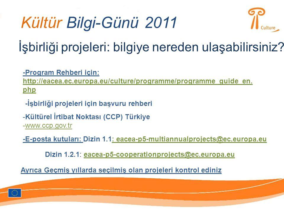 Kültür Bilgi-Günü 2011 İşbirliği projeleri: bilgiye nereden ulaşabilirsiniz.