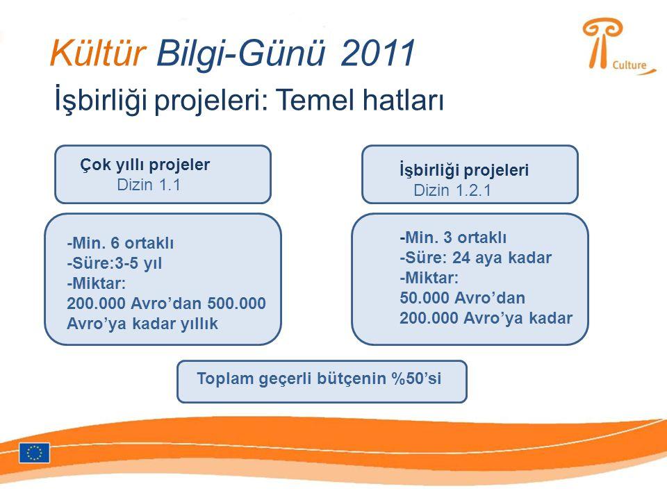 Kültür Bilgi-Günü 2011 İşbirliği projeleri: Temel hatları Çok yıllı projeler Dizin 1.1 -Min.