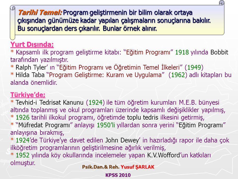 Tarihi Temel:Program geliştirmenin bir bilim olarak ortaya Tarihi Temel: Program geliştirmenin bir bilim olarak ortaya çıkışından günümüze kadar yapıl