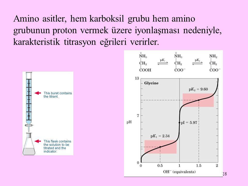 28 Amino asitler, hem karboksil grubu hem amino grubunun proton vermek üzere iyonlaşması nedeniyle, karakteristik titrasyon eğrileri verirler.