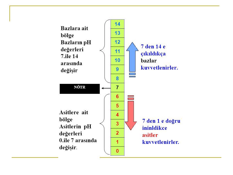 14 13 12 11 10 9 8 7 6 5 4 3 2 1 0 7 den 1 e doğru ininldikce asitler kuvvetlenirler.