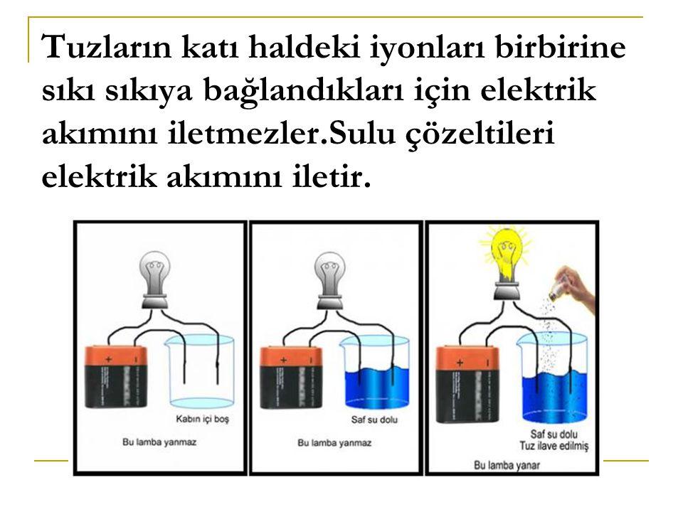 Tuzların katı haldeki iyonları birbirine sıkı sıkıya bağlandıkları için elektrik akımını iletmezler.Sulu çözeltileri elektrik akımını iletir.