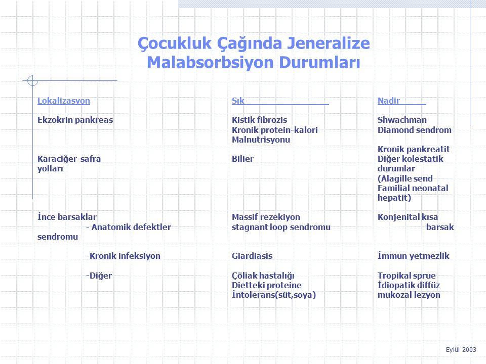Eylül 2003 LokalizasyonSıkNadir Ekzokrin pankreasKistik fibrozisShwachman Kronik protein-kaloriDiamond sendrom Malnutrisyonu Kronik pankreatit Karaciğer-safraBilierDiğer kolestatik yollarıdurumlar (Alagille send Familial neonatal hepatit) İnce barsaklarMassif rezekiyonKonjenital kısa - Anatomik defektlerstagnant loop sendromubarsak sendromu -Kronik infeksiyonGiardiasisİmmun yetmezlik -DiğerÇöliak hastalığıTropikal sprue Dietteki proteine İdiopatik diffüz İntolerans(süt,soya)mukozal lezyon Çocukluk Çağında Jeneralize Malabsorbsiyon Durumları