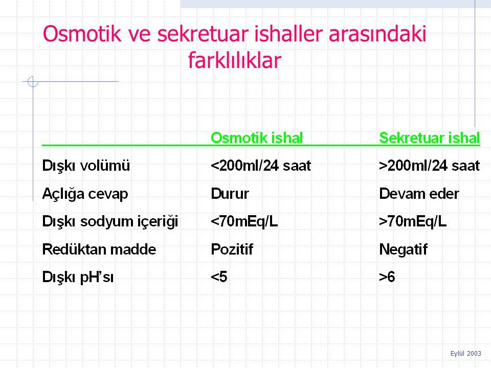 Eylül 2003 Osmotik ve sekretuar ishaller arasındaki farklılıklar