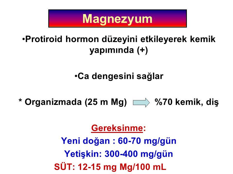 Magnezyum Protiroid hormon düzeyini etkileyerek kemik yapımında (+) Ca dengesini sağlar * Organizmada (25 m Mg) %70 kemik, diş Gereksinme: Yeni doğan