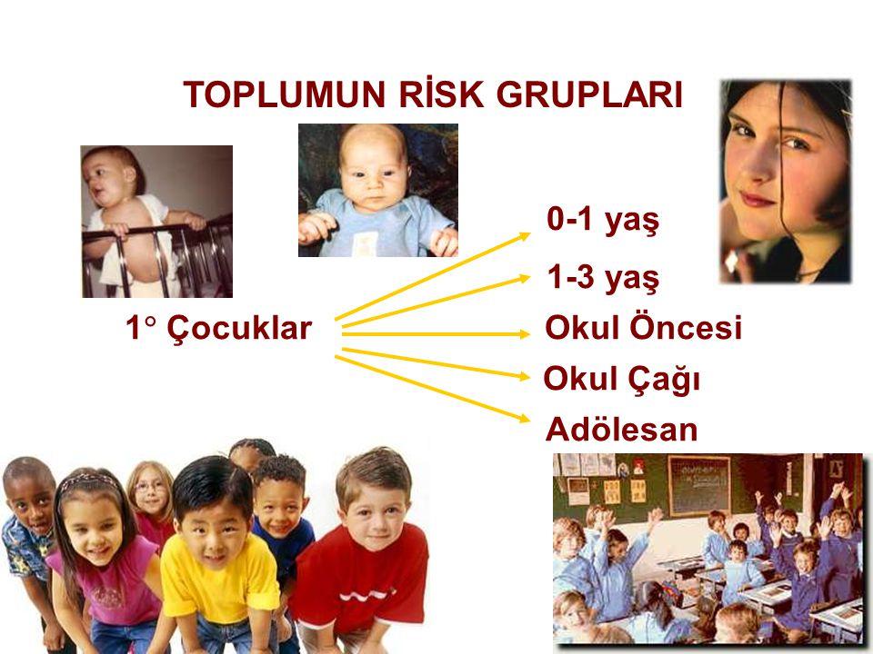 TOPLUMUN RİSK GRUPLARI 0-1 yaş 1-3 yaş Okul Öncesi Okul Çağı Adölesan 1  Çocuklar