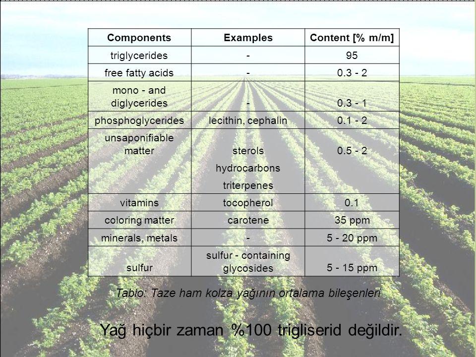 Üretimde kullanılan yağdaki safsızlıkların sınır değerleri FFA miktar max %0.1 Su miktar max %0.1 Sabunlaşmayan madde miktar max %0.8 Fosfor miktar max 10 ppm