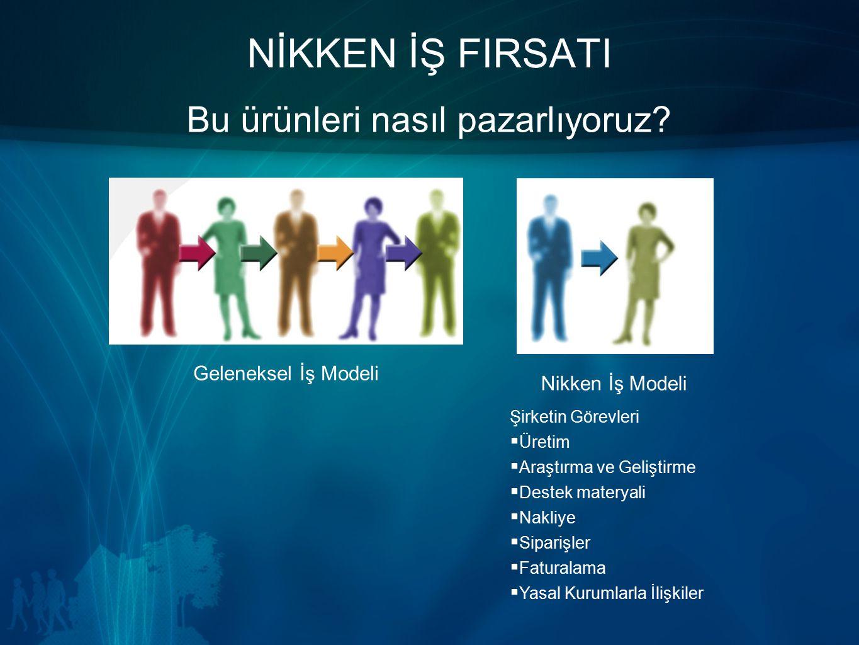 NİKKEN İŞ FIRSATI Geleneksel İş Modeli Nikken İş Modeli Bu ürünleri nasıl pazarlıyoruz.