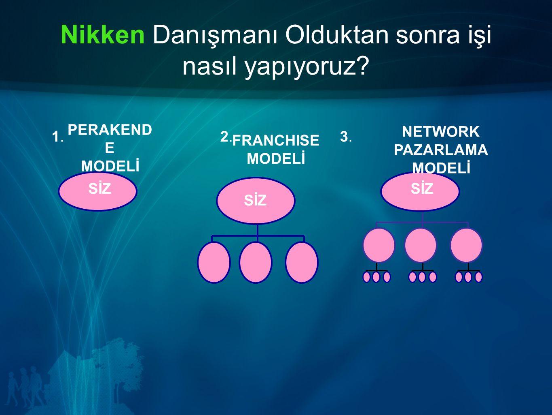 Nikken Danışmanı Olduktan sonra işi nasıl yapıyoruz? SİZ NETWORK PAZARLAMA MODELİ SİZ PERAKEND E MODELİ SİZ FRANCHISE MODELİ 1.1.2.2.3.3.