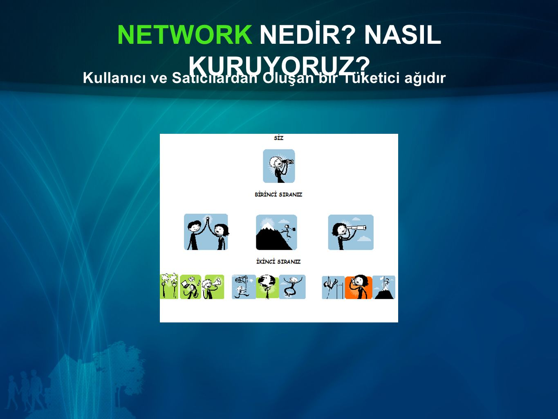 NETWORK NEDİR NASIL KURUYORUZ Kullanıcı ve Satıcılardan Oluşan bir Tüketici ağıdır