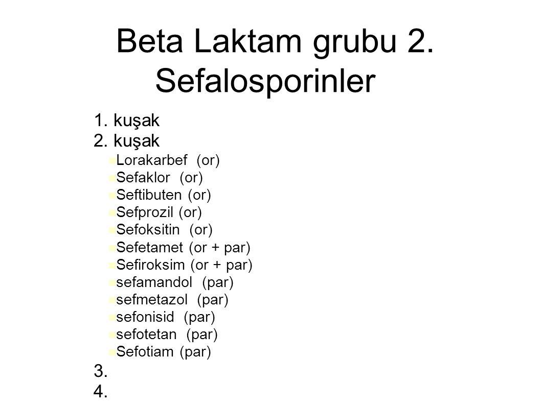 Beta Laktam grubu 2. Sefalosporinler – 1. kuşak – 2. kuşak Lorakarbef (or) Sefaklor (or) Seftibuten (or) Sefprozil (or) Sefoksitin (or) Sefetamet (or
