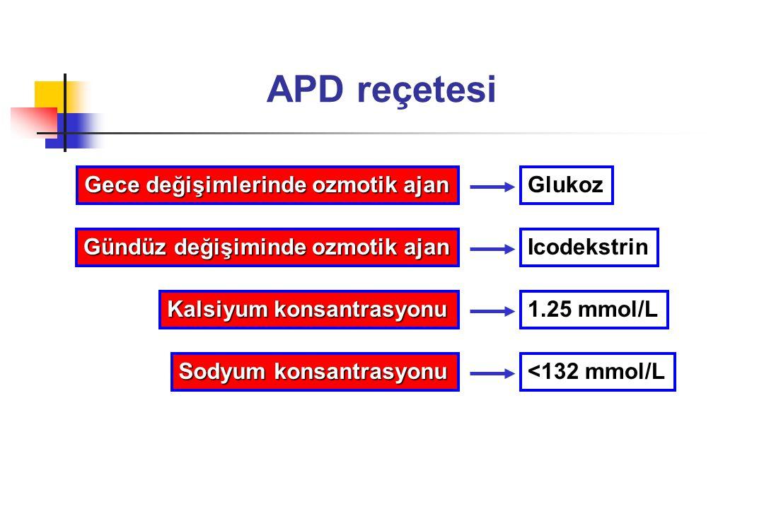 APD reçetesi Gece değişimlerinde ozmotik ajan Gündüz değişiminde ozmotik ajan Glukoz Icodekstrin Kalsiyum konsantrasyonu 1.25 mmol/L Sodyum konsantras