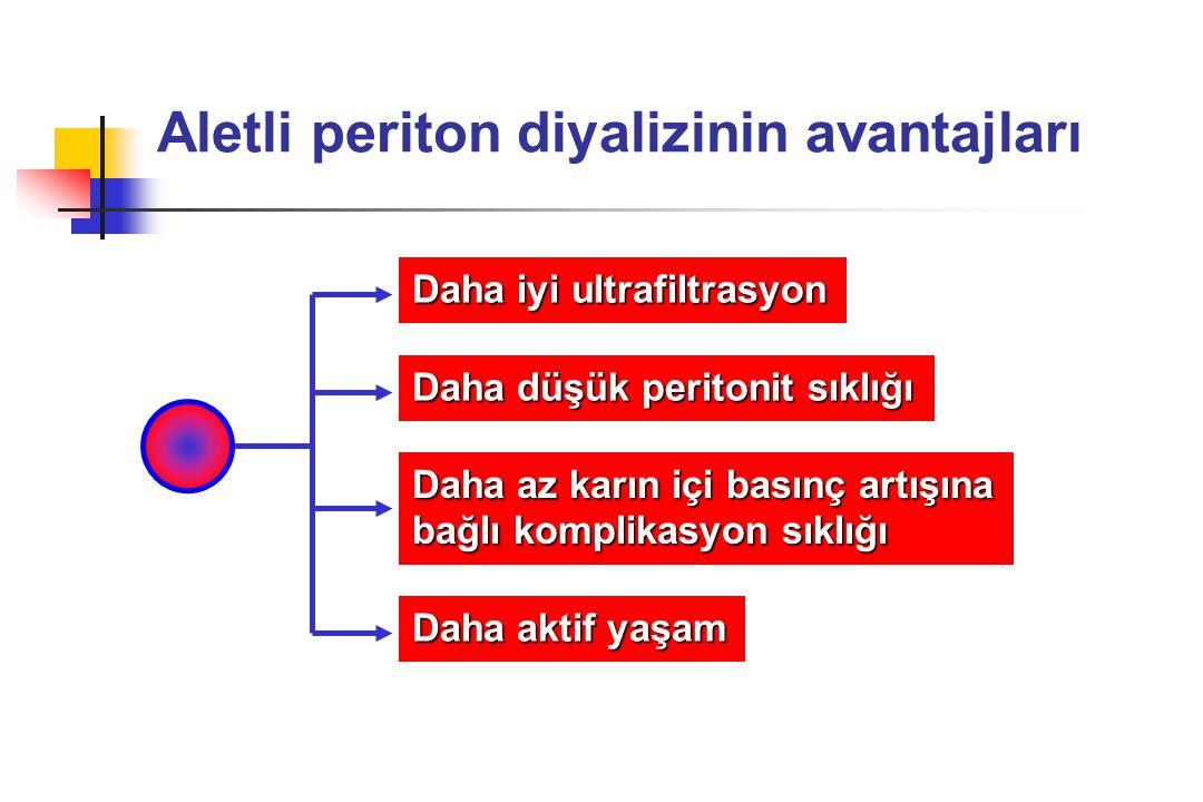 Aletli periton diyalizinin avantajları Daha iyi ultrafiltrasyon Daha düşük peritonit sıklığı Daha az karın içi basınç artışına bağlı komplikasyon sıkl