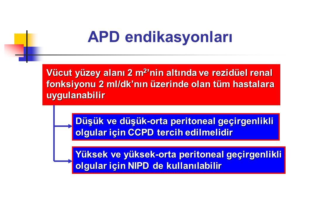 APD endikasyonları Vücut yüzey alanı 2 m 2 'nin altında ve rezidüel renal fonksiyonu 2 ml/dk'nın üzerinde olan tüm hastalara uygulanabilir Düşük ve dü