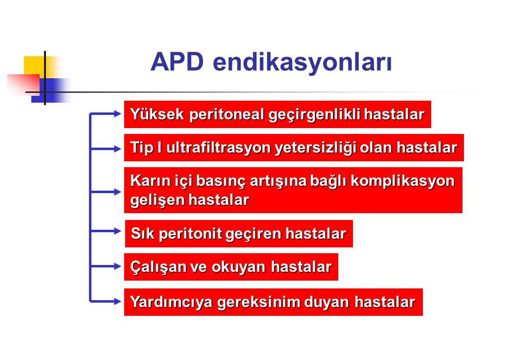 APD endikasyonları Tip I ultrafiltrasyon yetersizliği olan hastalar Karın içi basınç artışına bağlı komplikasyon gelişen hastalar Yüksek peritoneal ge