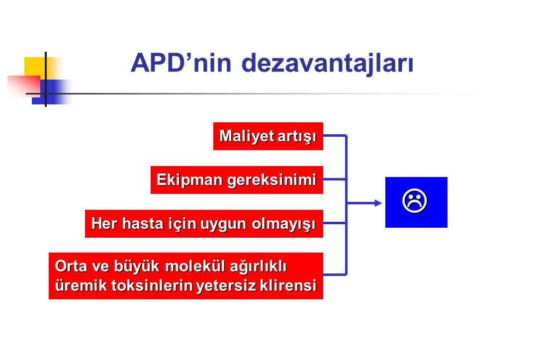APD'nin dezavantajları Maliyet artışı Ekipman gereksinimi Her hasta için uygun olmayışı Orta ve büyük molekül ağırlıklı üremik toksinlerin yetersiz kl