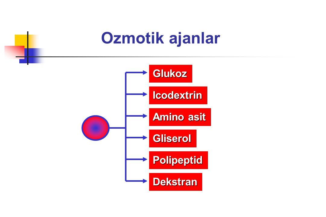 Ozmotik ajanlar Glukoz Amino asit Gliserol Icodextrin Polipeptid Dekstran