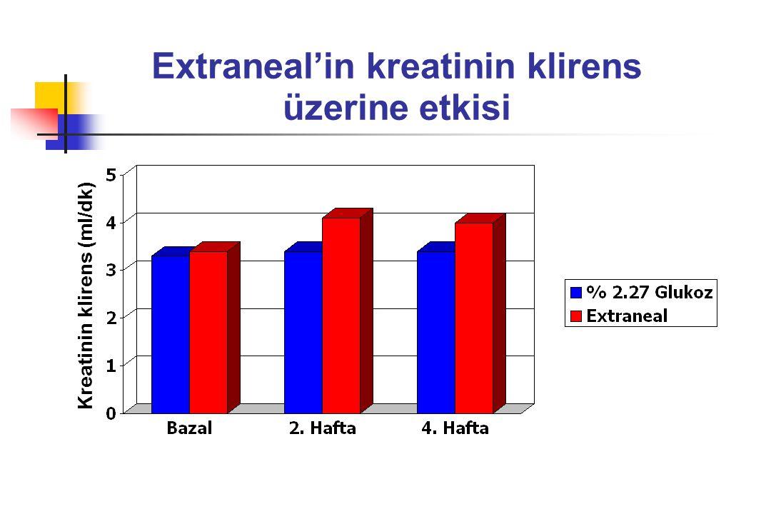 Extraneal'in kreatinin klirens üzerine etkisi Kreatinin klirens (ml/dk)