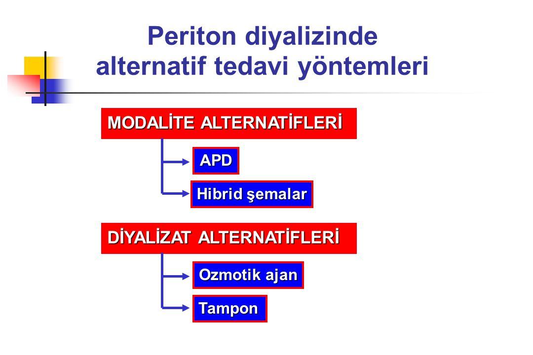 Periton diyalizinde alternatif tedavi yöntemleri MODALİTE ALTERNATİFLERİ APD Hibrid şemalar DİYALİZAT ALTERNATİFLERİ Ozmotik ajan Tampon