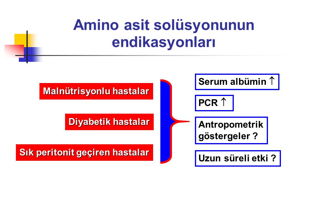 Amino asit solüsyonunun endikasyonları Malnütrisyonlu hastalar Diyabetik hastalar Sık peritonit geçiren hastalar Serum albümin  PCR  Antropometrik g