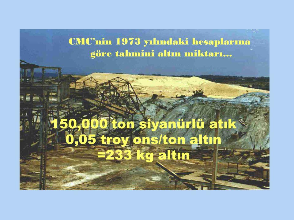 CMC'nin 1973 yılındaki hesaplarına göre tahmini altın miktarı...
