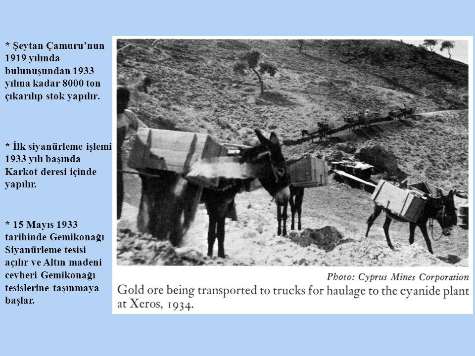 * Şeytan Çamuru'nun 1919 yılında bulunuşundan 1933 yılına kadar 8000 ton çıkarılıp stok yapılır.