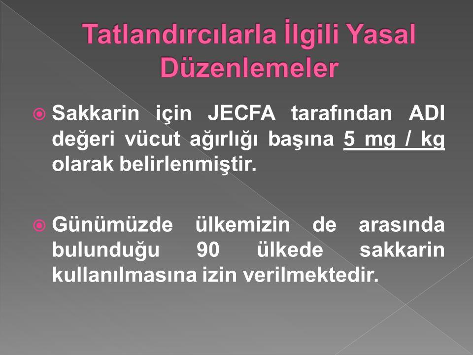  Sakkarin için JECFA tarafından ADI değeri vücut ağırlığı başına 5 mg / kg olarak belirlenmiştir.  Günümüzde ülkemizin de arasında bulunduğu 90 ülke